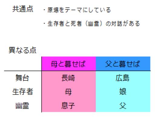 SnapCrab_NoName_2015-8-3_9-0-54_No-00.png